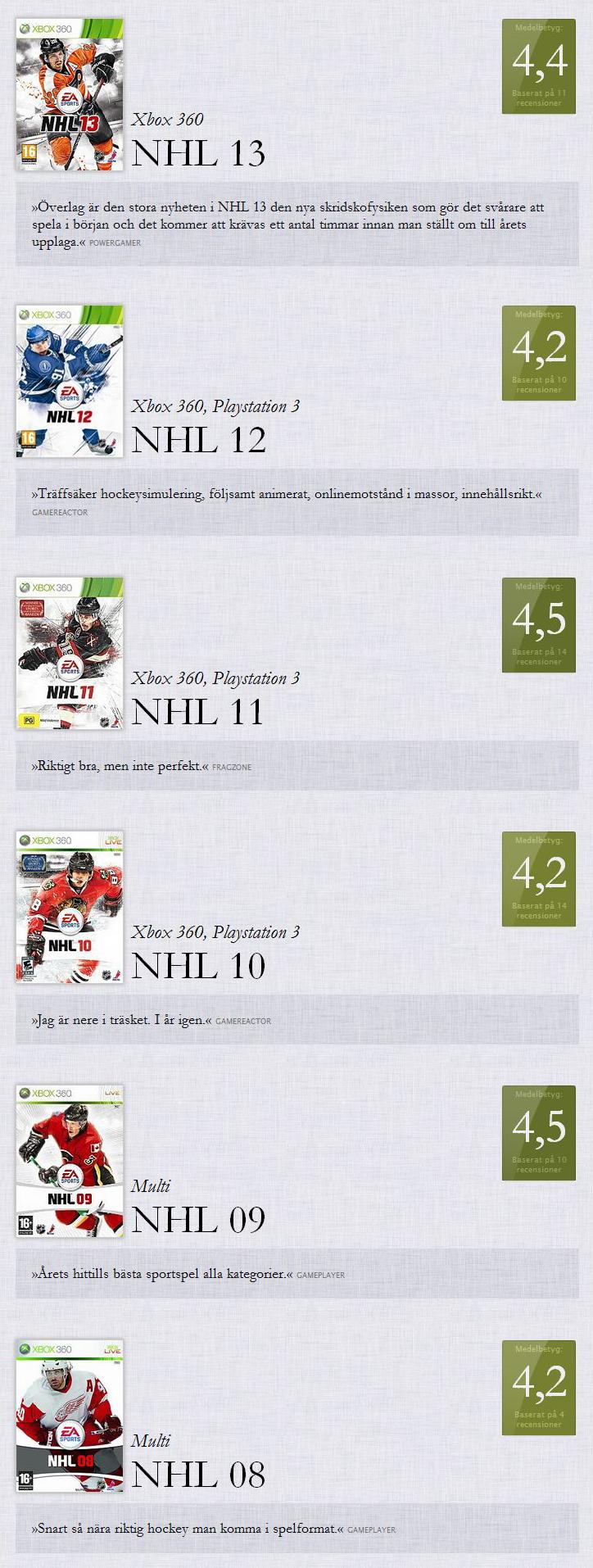NHL 13 mot resten.